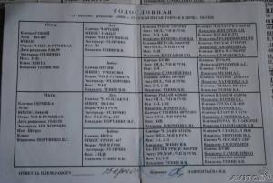Щенки РУССКОЙ ГОНЧЕЙ - Форум охотников