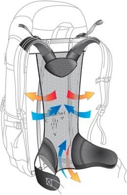 Aircomfort Futura System.jpg