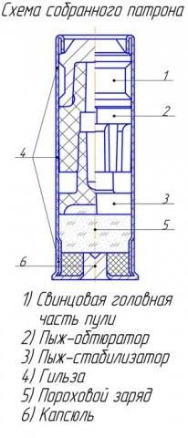 Fig.1-universalnaya-pulya-Kontareva.jpg-1.jpg